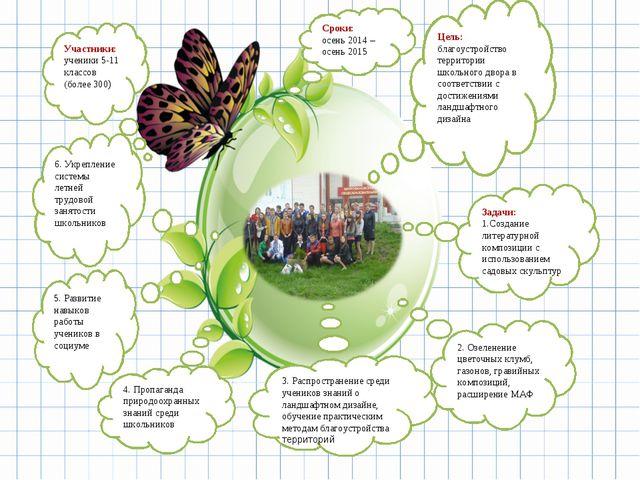 Цель: благоустройство территории школьного двора в соответствии с достижениям...