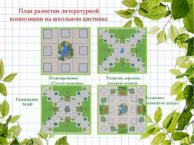 План разметки литературной композиции на школьном цветнике Моделирование «Сух...