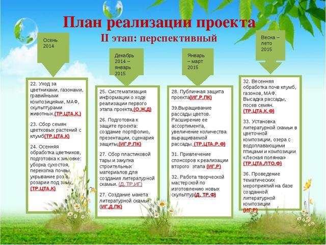 План реализации проекта II этап: перспективный 22. Уход за цветниками, газона...