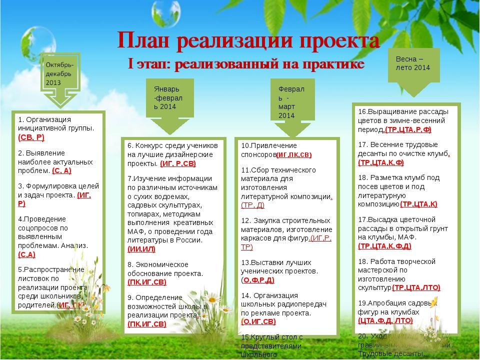 План реализации проекта I этап: реализованный на практике Январь -февраль 201...