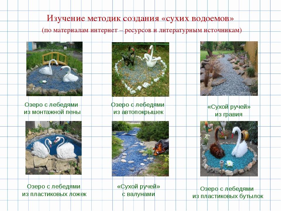 Изучение методик создания «сухих водоемов» (по материалам интернет – ресурсов...