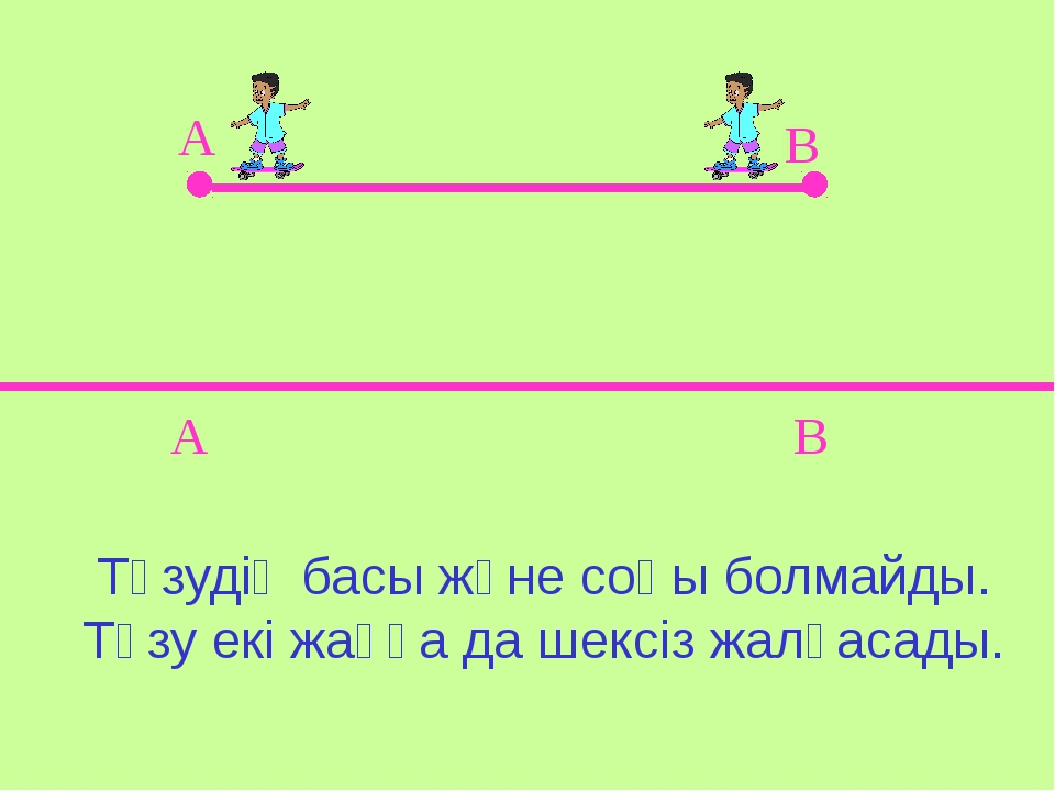 A B A B Түзудің басы және соңы болмайды. Түзу екі жаққа да шексіз жалғасады.
