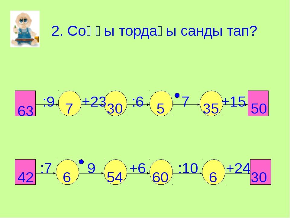 2. Соңғы тордағы санды тап? 63 :9 +23 :6 7 +15 7 30 5 35 50 42 :7 6 9 54 +6 6...