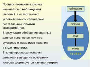 Процесс познания в физике начинается с наблюдения явлений в естественных усло