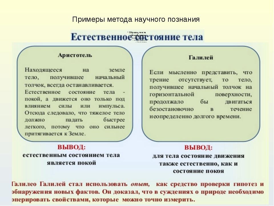 Примеры метода научного познания