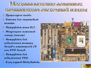 1. Процессорное гнездо. 2. Разъемы для оперативной памяти. 3. Интерфейсы шины
