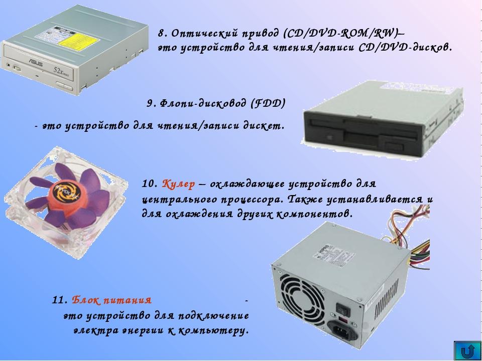 9. Флопи-дисковод (FDD) - это устройство для чтения/записи дискет. 10. Кулер...