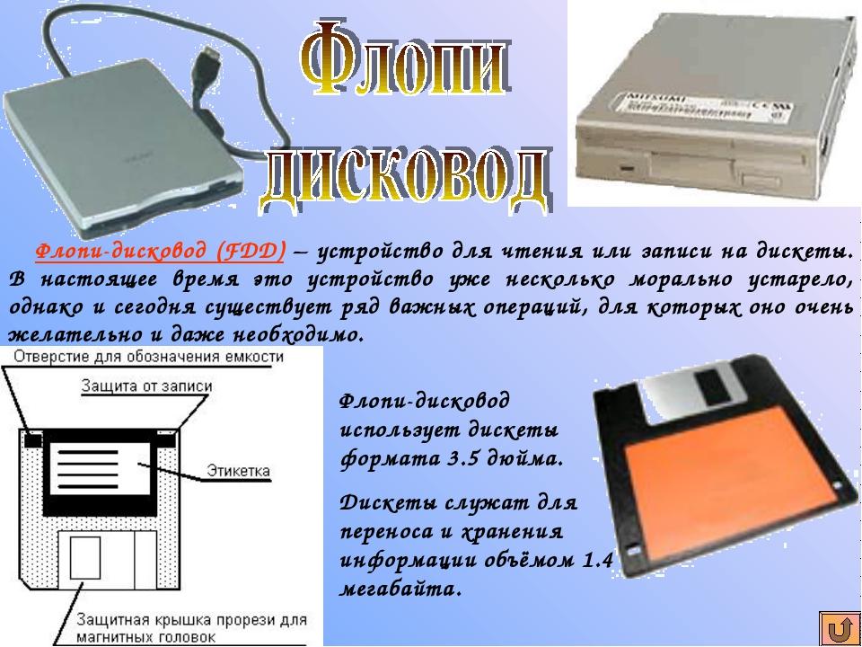 Флопи-дисковод (FDD) – устройство для чтения или записи на дискеты. В настоя...