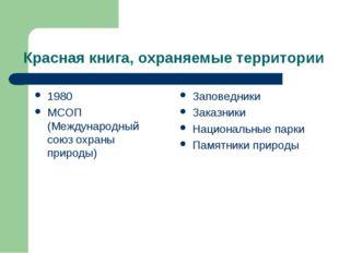 Красная книга, охраняемые территории 1980 МСОП (Международный союз охраны при