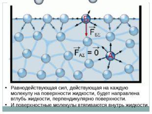 Равнодействующая сил, действующая на каждую молекулу на поверхности жидкости,