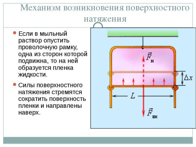 Механизм возникновения поверхностного натяжения Если в мыльный раствор опусти...