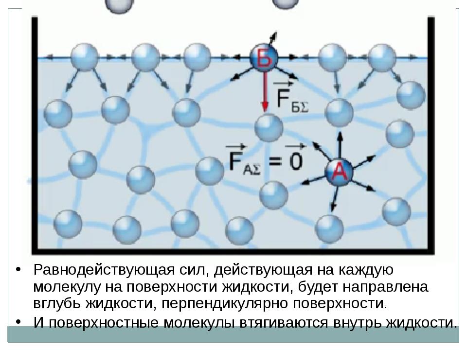 Равнодействующая сил, действующая на каждую молекулу на поверхности жидкости,...