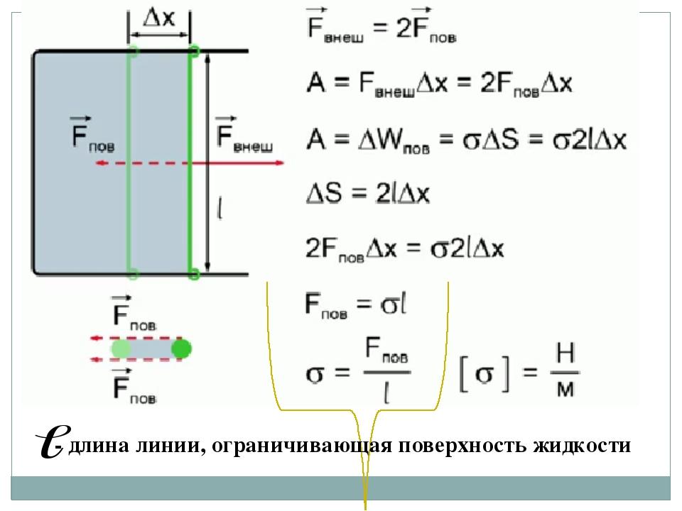 - длина линии, ограничивающая поверхность жидкости