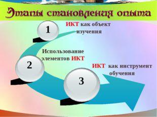 1 2 3 ИКТ как объект изучения Использование элементов ИКТ ИКТ как инструмент