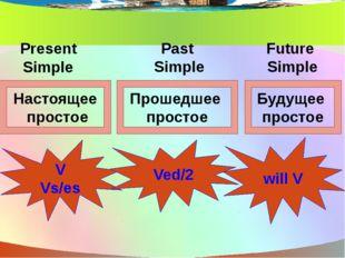 Present Simple Past Simple Future Simple Настоящее простое Прошедшее простое