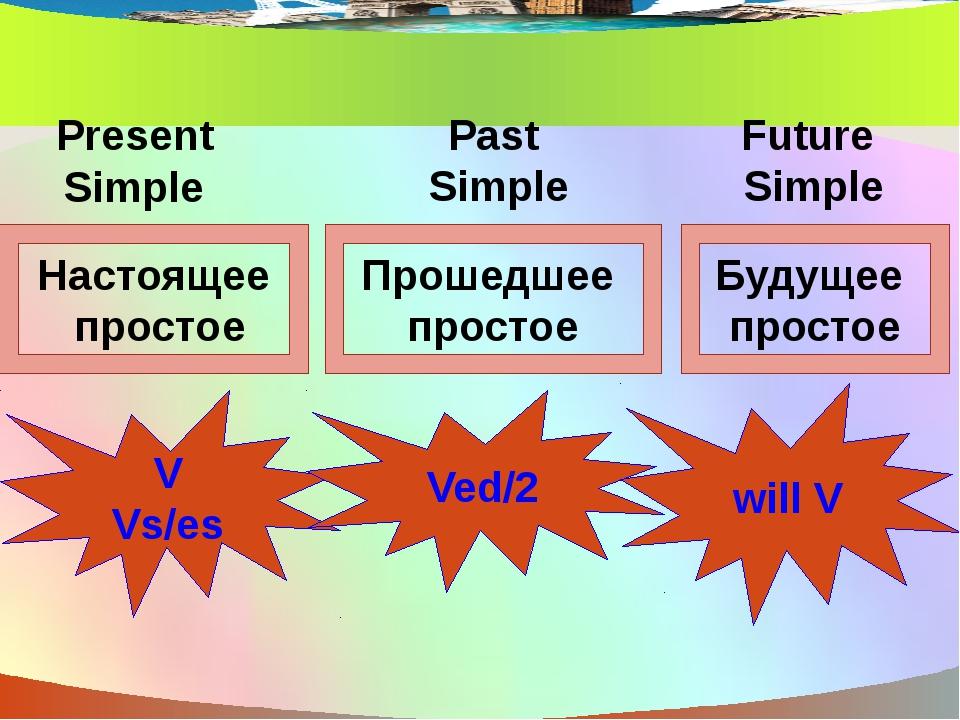Present Simple Past Simple Future Simple Настоящее простое Прошедшее простое...