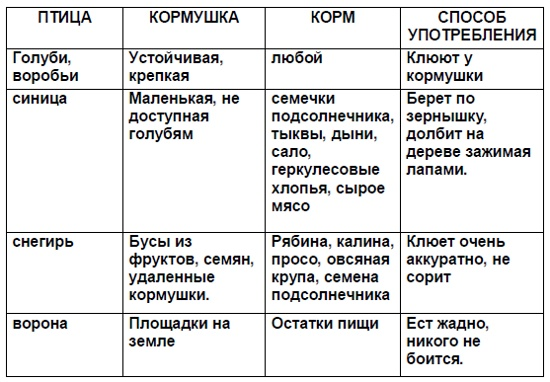http://static.livescience.ru/pticy/table2.jpg