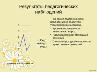 Результаты педагогических наблюдений За время педагогического наблюдения за р