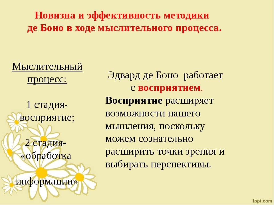 Мыслительный процесс: 1 стадия-восприятие; 2 стадия- «обработка информации» Э...