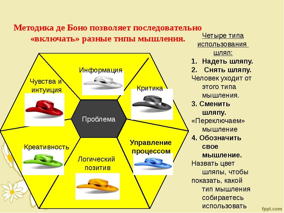 Методика де Боно позволяет последовательно «включать» разные типы мышления. У...
