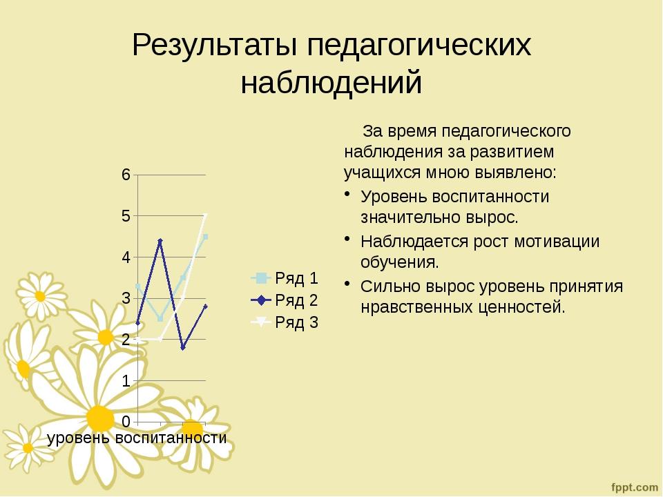 Результаты педагогических наблюдений За время педагогического наблюдения за р...