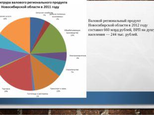 Валовой региональный продукт Новосибирской области в 2012 году составил 660 м
