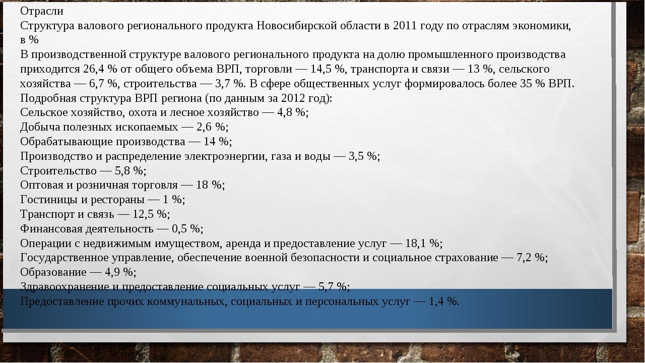 Отрасли Структура валового регионального продукта Новосибирской области в 201...