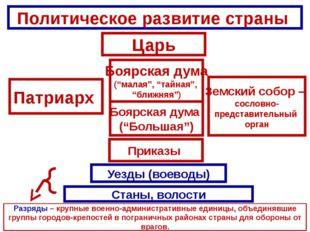 """Политическое развитие страны Царь Патриарх Боярская дума (""""малая"""", """"тайная"""","""
