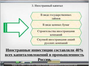 3. Иностранный капитал В виде государственных займов В виде ценных бумаг Стро