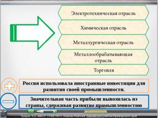 Электротехническая отрасль Химическая отрасль Металлургическая отрасль Металл
