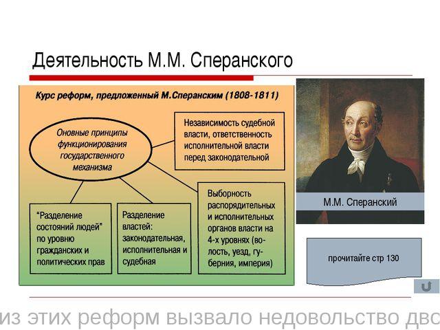 Деятельность М.М. Сперанского М.М. Сперанский Что из этих реформ вызвало недо...