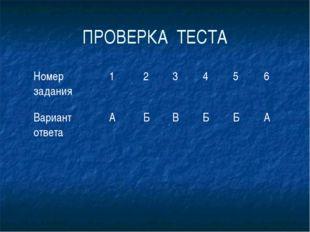 ПРОВЕРКА ТЕСТА Номер задания 123456 Вариант ответаАБВББА