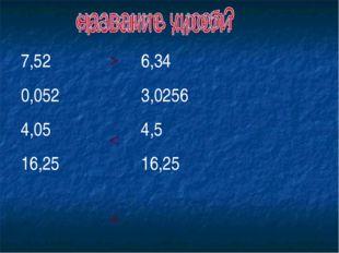 7,52 6,34 0,052 3,0256 4,05 4,5 16,25 16,25 > < < =