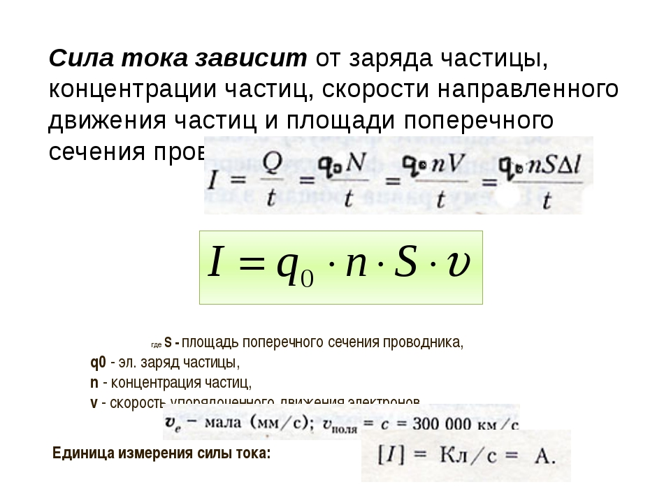 Сила тока зависит от заряда частицы, концентрации частиц, скорости направлен...