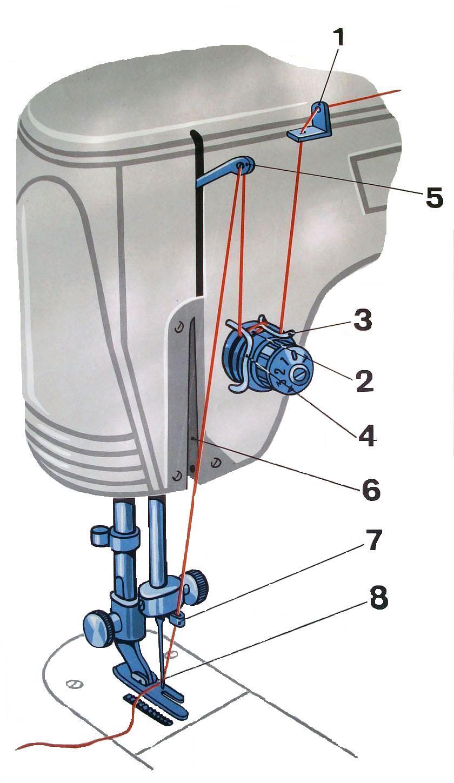 Gemsy регулятор натяжения нити в сборе к промышленной швейной машинеgem 5550 (229-45356) (110-18959)