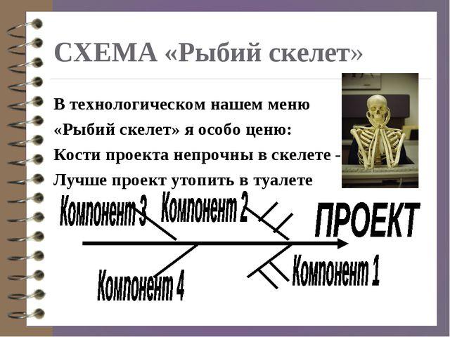 СХЕМА «Рыбий скелет» В технологическом нашем меню «Рыбий скелет» я особо ценю...
