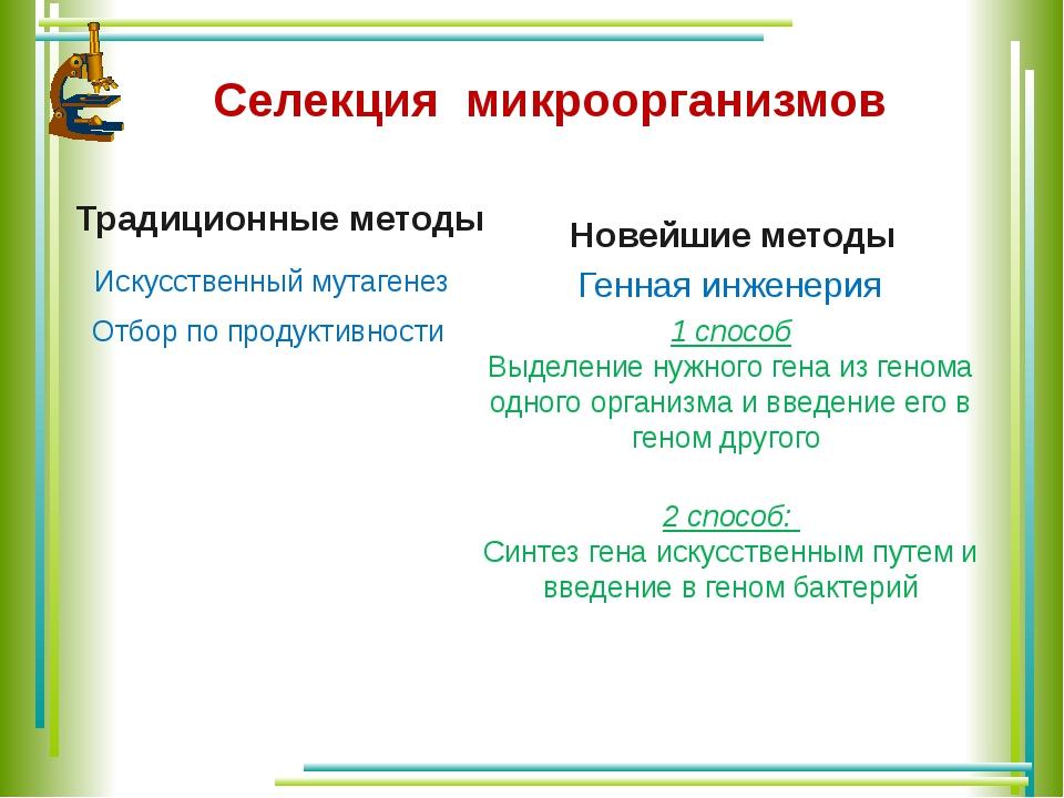 Селекция микроорганизмов Традиционные методы Новейшие методы Искусственный м...