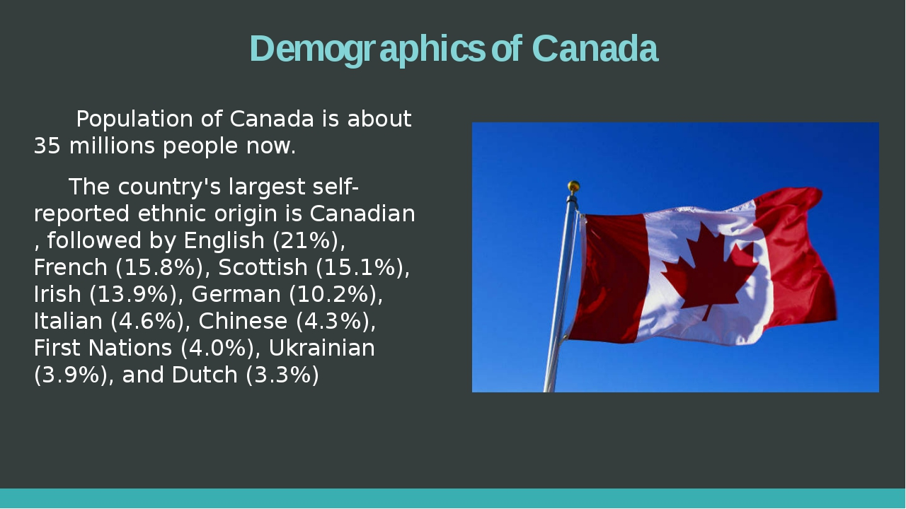 Demographics of Canada Population of Canada is about 35 millions people now....