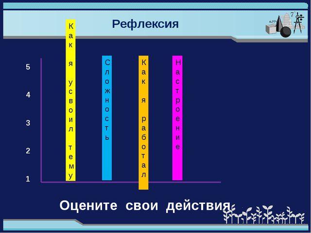 Рефлексия 5 4 3 2 1 Как я усвоил тему Сложность Как я работал Настроение Оцен...