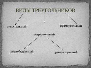 ВИДЫ ТРЕУГОЛЬНИКОВ тупоугольный прямоугольный остроугольный равнобедренный ра