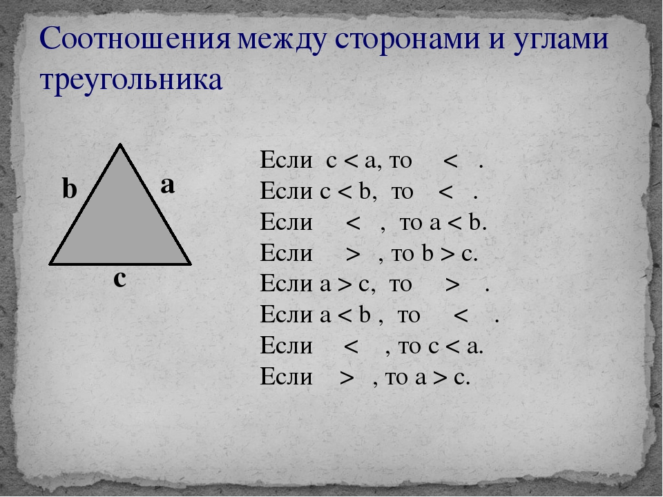 Соотношения между сторонами и углами треугольника а b c α γ β Если с < а, то...