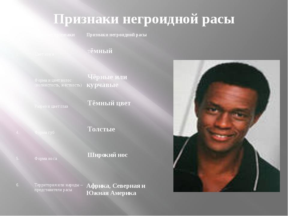 Признаки негроидной расы  №  Расовые признаки   Признаки негроидной расы...