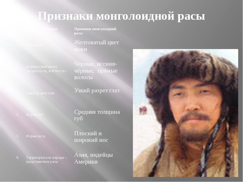 Признаки монголоидной расы  №  Расовые признаки   Признаки монголоидной р...