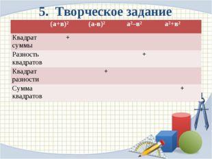 5. Творческое задание (а+в)²(а-в)²а²–в²а²+в² Квадрат суммы + Разность