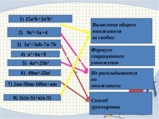 1) 15a3b+3a2b3 2) 9x2+5x+4 3) 3a2+3ab-7a-7b 4) х2+6x+9 5) 4a4+25b2 6) 49m4-2