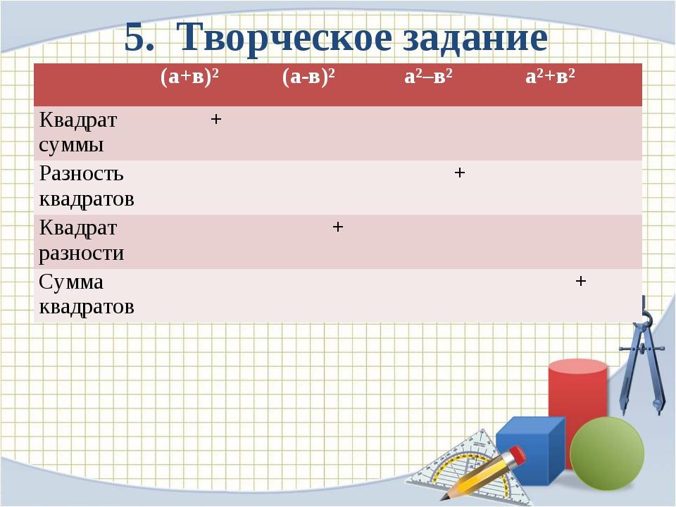 5. Творческое задание (а+в)²(а-в)²а²–в²а²+в² Квадрат суммы + Разность...