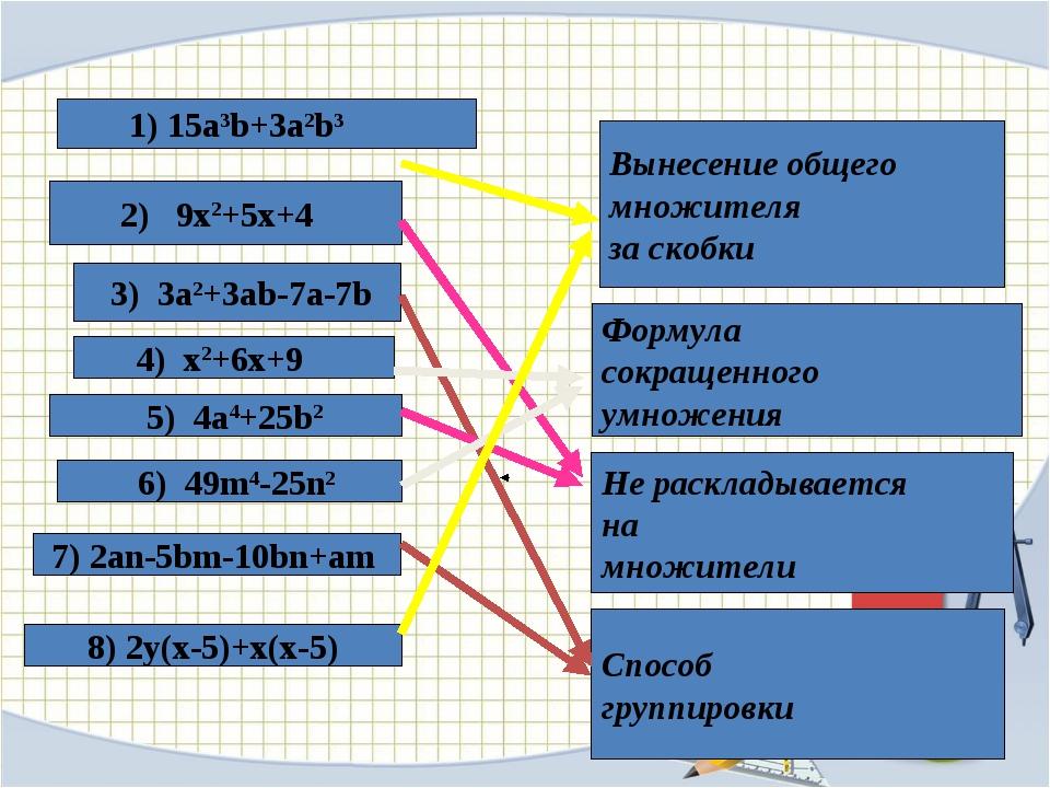 1) 15a3b+3a2b3 2) 9x2+5x+4 3) 3a2+3ab-7a-7b 4) х2+6x+9 5) 4a4+25b2 6) 49m4-2...