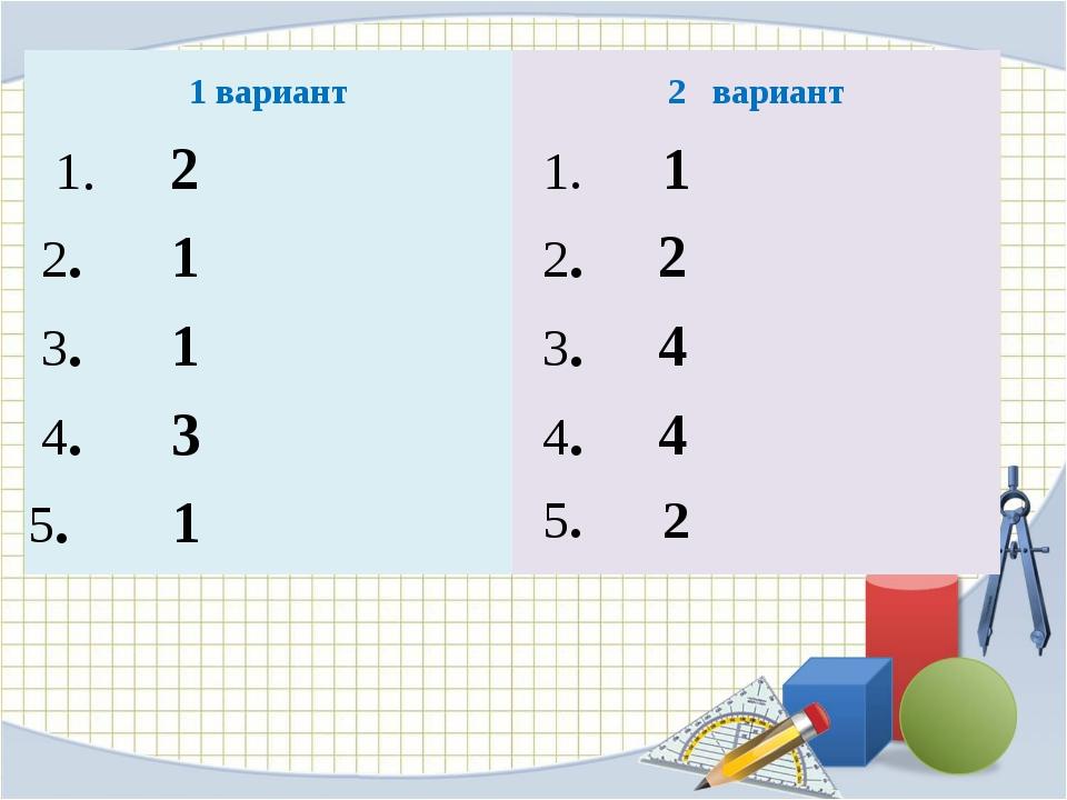 1 вариант2 вариант 1. 2 1. 1 2. 1 2. 2 3. 1 3. 4 4. 3 4. 4 5. 1 5. 2