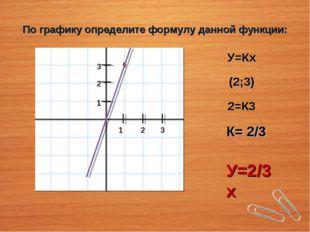 По графику определите формулу данной функции: 1 2 3 1 2 3 У=Кх (2;3) 2=К3 К=