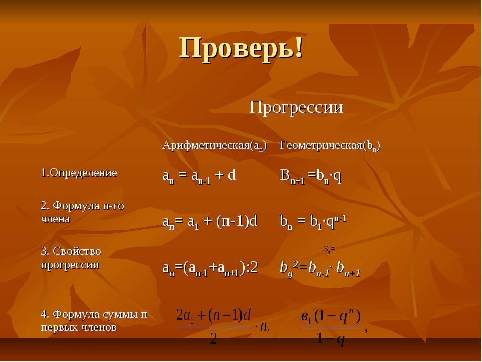 Проверь! . Sn= Прогрессии Арифметическая(аn)Геометрическая(bn) 1.Определе...